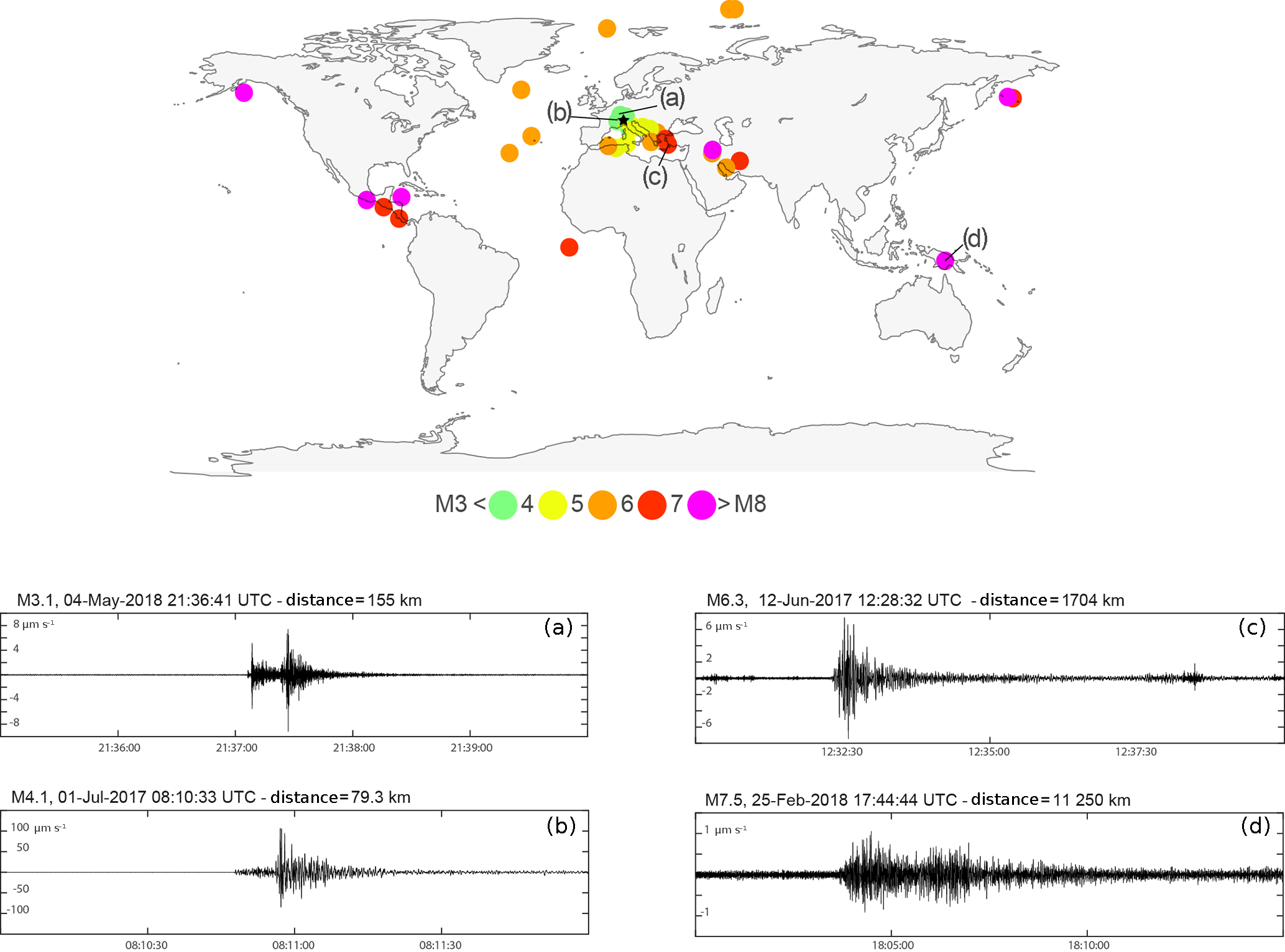 ESurf - Short Communication: Monitoring rockfalls with the Raspberry