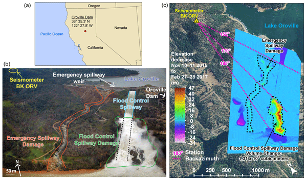 ESurf - Seismic signature of turbulence during the 2017 Oroville Dam