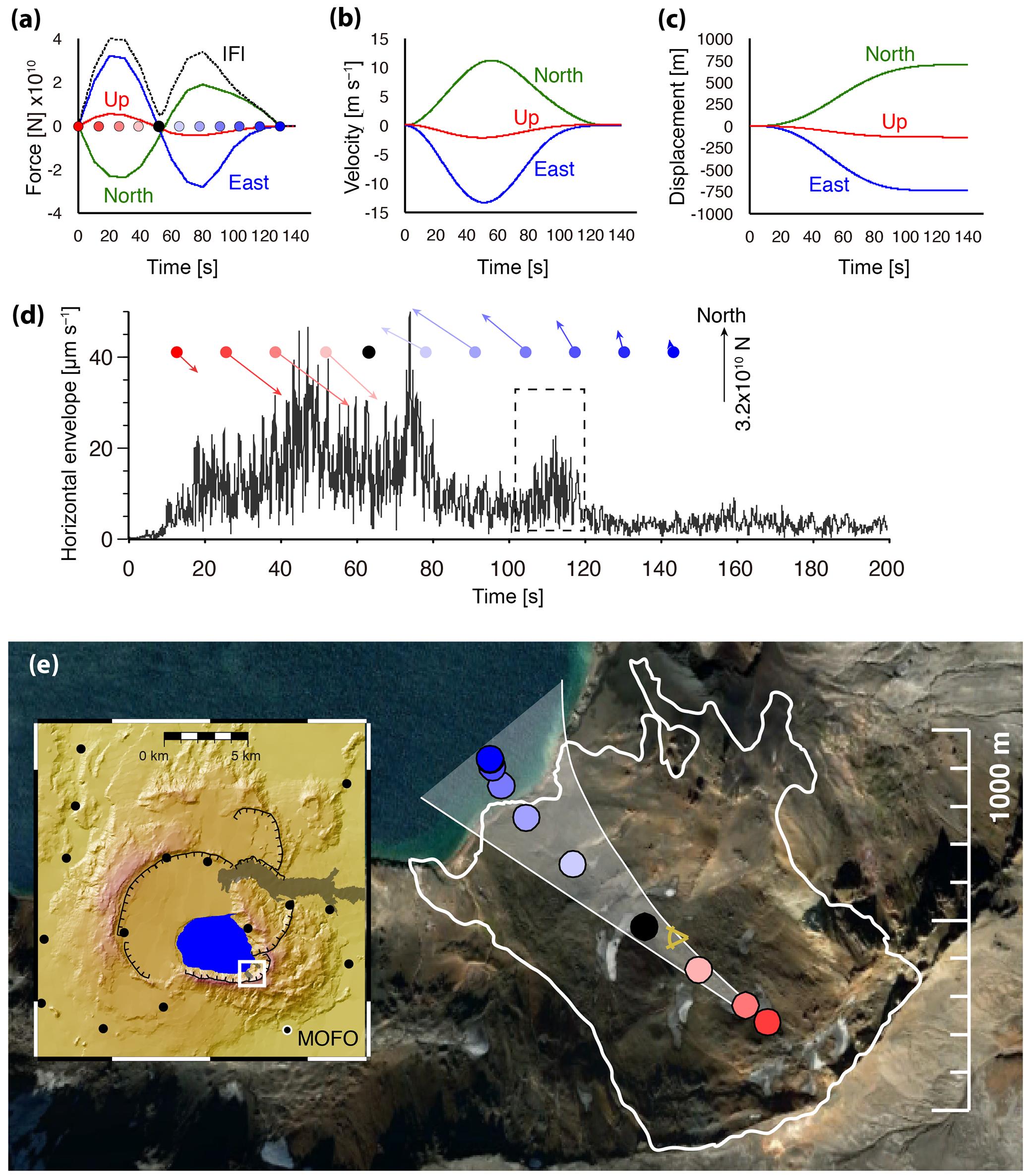esurf dynamics of the askja caldera july 2014 landslide iceland