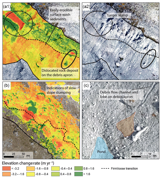 TC - Relations - Reduced melt on debris-covered glaciers