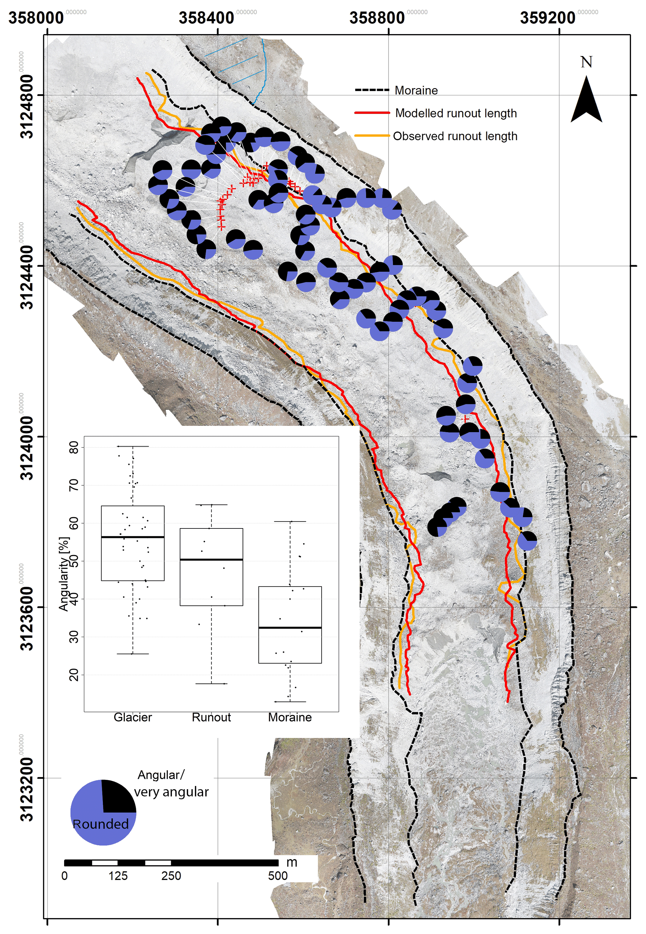 ESurf - Sediment supply from lateral moraines to a debris