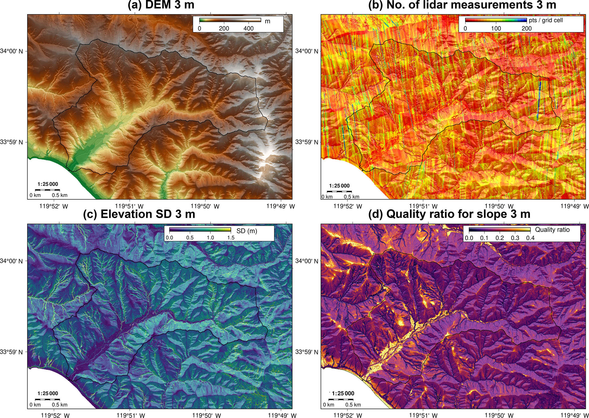 ESurf - Determining the optimal grid resolution for topographic