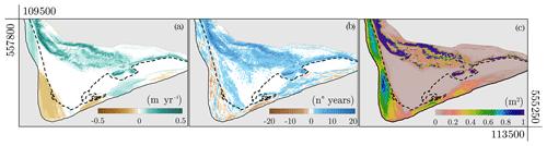 https://www.earth-surf-dynam.net/8/335/2020/esurf-8-335-2020-f05