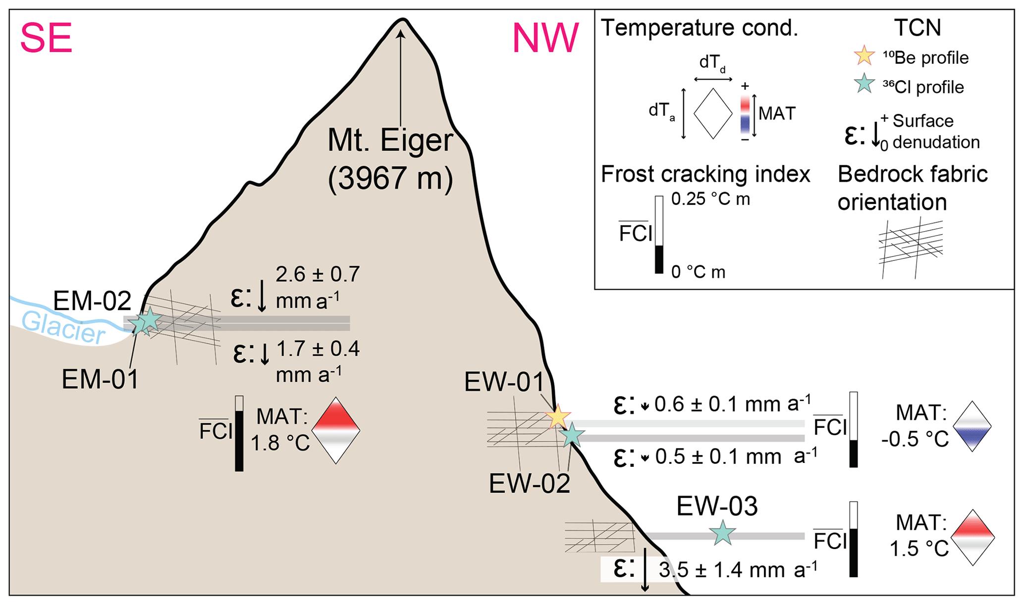 Metric M 1.7 x 0.35 1.7 mm Form B Solid Die